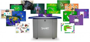 Smart Table Interaktiv