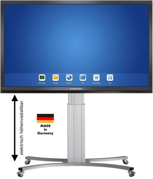 Videokonferenz mit Touch Bildschirm RHUB